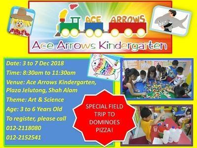 Ace Arrows Kindergarten Holiday Program 2018