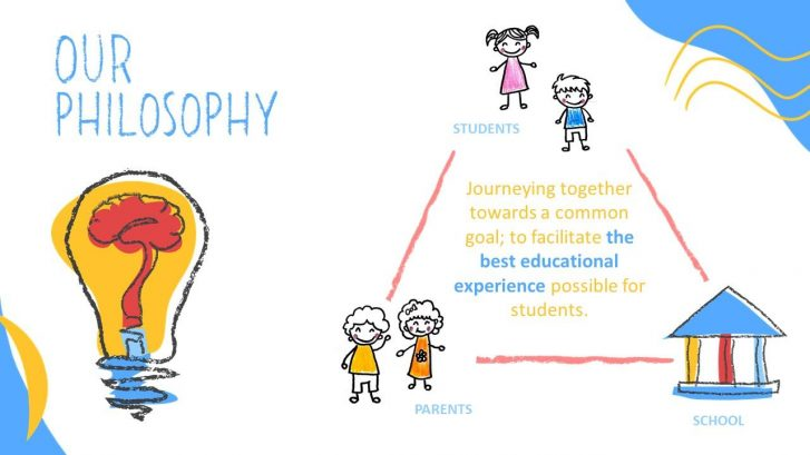 SunnySeeds Academy & E-learning, Aman Perdana Klang