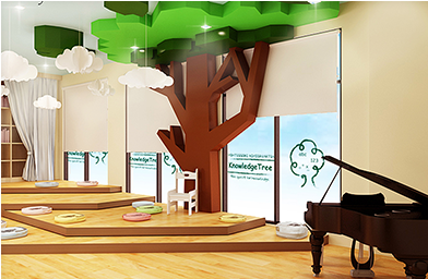Knowledge Tree+ Montessori Kindergarten, Plaza Arkadia Desa ParkCity