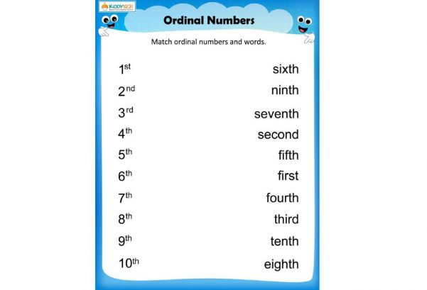 LANGUAGE - Ordinal Numbers