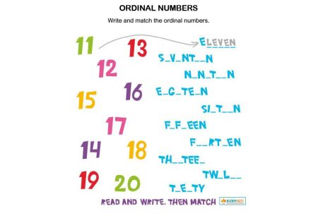 Numbers - Ordinal numbers