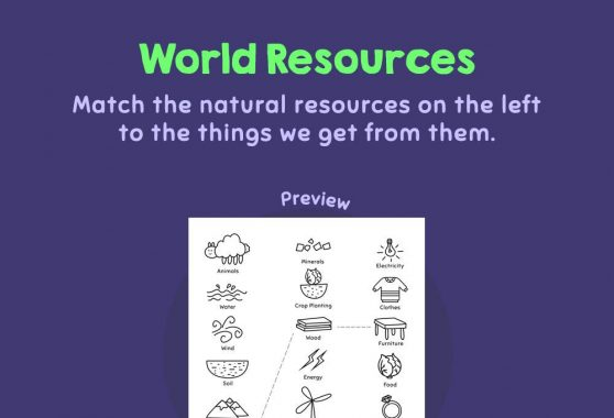 Science - World Resources